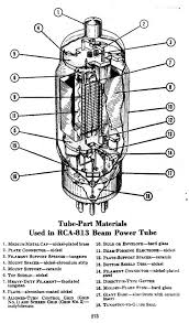 beam power tube and data sheetsdiagram of power tube