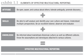 effective multicultural reporting strengthening your weaknesses effective multicultural reporting strengthening your weaknesses