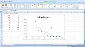create an x y scatter chart   youtubecreate an x y scatter chart