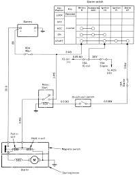 isuzu trooper wiring diagram with schematic 43561 linkinx com Isuzu Wiring Harness full size of wiring diagrams isuzu trooper wiring diagram with blueprint isuzu trooper wiring diagram with isuzu npr alternator wiring harness