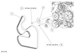 2006 ford five hundred serpentine belt diagram vehiclepad 2007 how to tighten the serpentine belt on a 2006 ford taurus sel