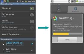 2 Ways to Transfer Data(Contacts/SMS/Apps) from Android to ...