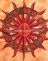 Small Picture Wall Hanging Indian horoscope Tapestry ethnic Home decor