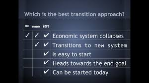 zday presentation price of zero transition to an rbe michael the end game is to create such long term abundance there s no longer a need for money so we transition away from capitalism