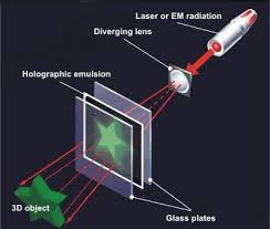 Resultado de imagem para blue beam nasa project