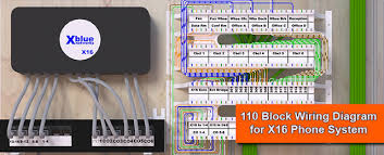x16 small business phone 110 wiring diagram Telephone Terminal Block Wiring Diagram Telephone Terminal Block Wiring Diagram #73 Old Telephone Wiring Diagrams