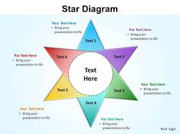 best images of diagram of a low mass star life cycle    mm    star diagram template