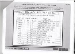 trailer wiring dodge diesel diesel truck resource forums enjoy
