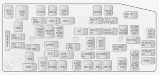 vauxhall antara from 2011 fuse box diagram auto genius vauxhall antara from 2011 fuse box diagram