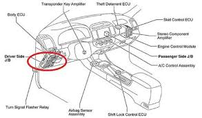 1996 toyota camry diagram under hood relay box questions ironfist109 386 jpg question about toyota camry