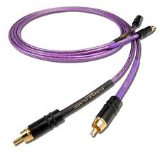 purple flare 0 6 m