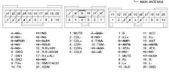 pioneer car radio stereo audio wiring diagram autoradio connector Car Dvd Player Wiring Diagram lexus dvd rx330 ouku car dvd player wiring diagram