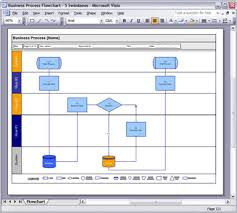 visio   how to make detailed business process flowcharts easier to    business process template