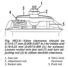 13 hp (gx390) honda engine problems doityourself com community Honda Gx390 Electric Start Wiring Diagram 13 hp (gx390) honda engine problems Honda GX390 Ignition Diagram