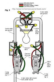 17 best ideas about 3 way switch wiring electrical light is controlled by two three way switches the light between the switches and the power first going through a switch then to the light