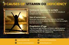 Vitamin D3 Deficiency on Pinterest | Vitamin D Deficiency Symptoms ... via Relatably.com