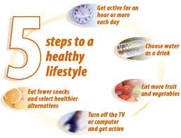 Resultado de imagen de BODY HEALTH FOR KIDS