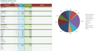 marketing budget templates marketing budget plan template