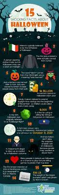 shocking facts about halloween