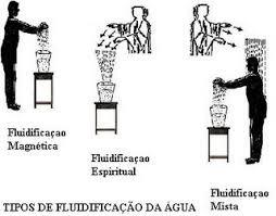 Resultado de imagem para IMAGENS DA CURA PELA ÁGUA