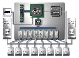 caldigit hdpro  tb w  caldigit controller cardcaldigit hdpro raid architecture diagram   quot