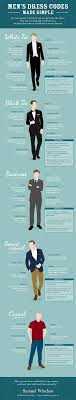 11 of the best infographic designs of 2015 mens dress code infographic png