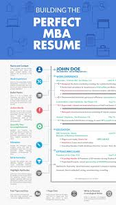 steps towards creating the perfect mba resume infographic e 10 steps towards creating the perfect mba resume infographic