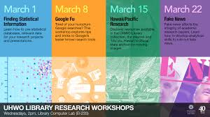 e kamakani hou library research workshops provide assistance library workshops in