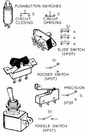 electronics symbols, components, and references on lamp schematic symbol dc