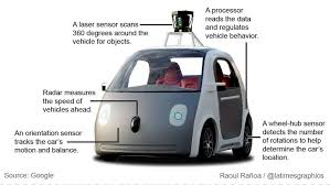 google s self driving cars are ready for the road video google ev