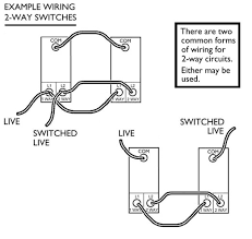 how to wire a light switch downlights co uk more advanced dimmer switches like varilight eclique and lightwave rf have an s terminal instead the s terminal can only be linked up to a corresponding