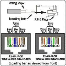 cat 5 wiring diagram wall jack cat image wiring wiring up a cat5 wall plate jodebal com on cat 5 wiring diagram wall jack