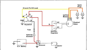 still stumped on hot 1415 hot ammerter wires page 2 only cub there are actually two wiring diagrams for your cub one diagram for the tractor of which i already sent you the second would be the internal wiring