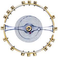 <b>Charles</b>-<b>Auguste</b> Pаillard Watches
