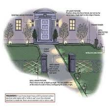 how to put in landscape lighting awesome modern landscape lighting design ideas bringing