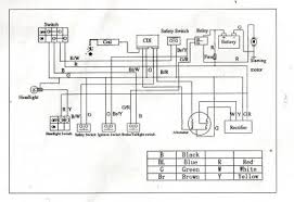 wiring diagram for sunl quad wiring automotive wiring diagrams 1285d1251037436 giovanni 110 wiring diagram giovanni 110