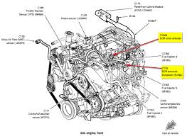ford edge engine diagram ford wiring diagrams