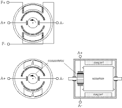 electric motors and generatorssketch of real motor