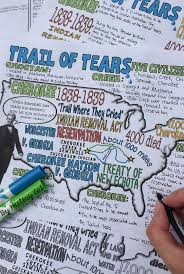 best ideas about trail of tears native americans looking for an engaging way to teach the trail of tears these trail of tears