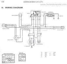 chinese quad bike wiring diagram wiring diagrams and schematics chinese quad bike wiring diagram diagrams base