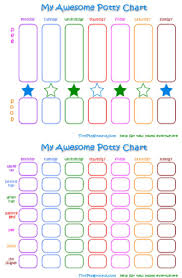 ideas about toddler potty toddler chair the older toddler develops self help skills this is a printable chart to use when potty training this is a great visual to show children their