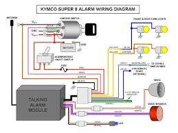 honda alarm wiring diagram honda wiring diagrams