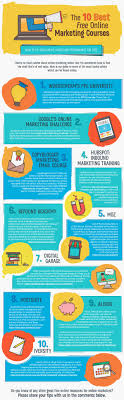 online marketing courses to try today infographic from email marketing to mobile strategy these 10 websites have got you covered