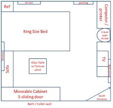 bedroom favorite bedroom layout bedroom layout new bedroom placement bedroom furniture layout feng shui