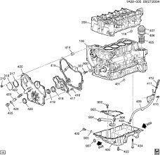 s radio wiring diagram discover your wiring diagram chevy cavalier engine diagram