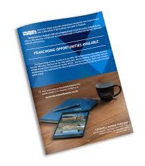 best real estate ad maker real estate publications agentdrive
