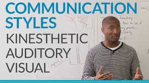 conversation skills what s your communication style conversation skills what s your communication style