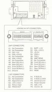 delco delphi radio wiring diagram jpg delco car radio stereo audio wiring diagram autoradio connector delco car radio stereo audio wiring diagram
