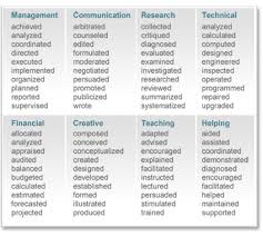 Resumes  amp  Resources Wheaton College
