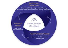 overview of the features grips global governance program g cube 2 strong analytical ability needed to develop insightful and effective policies and 3 effective communication skills to convey ideas and opinions